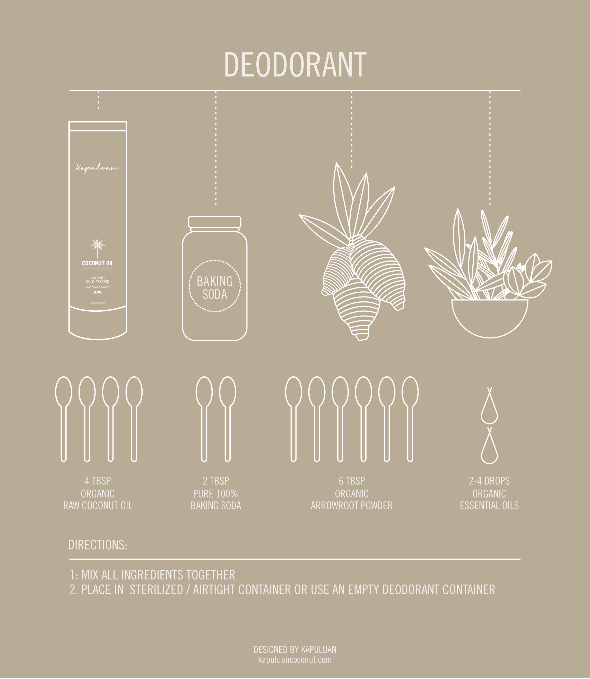 diy coconut oil deodorant using Kapuluan coconut oil